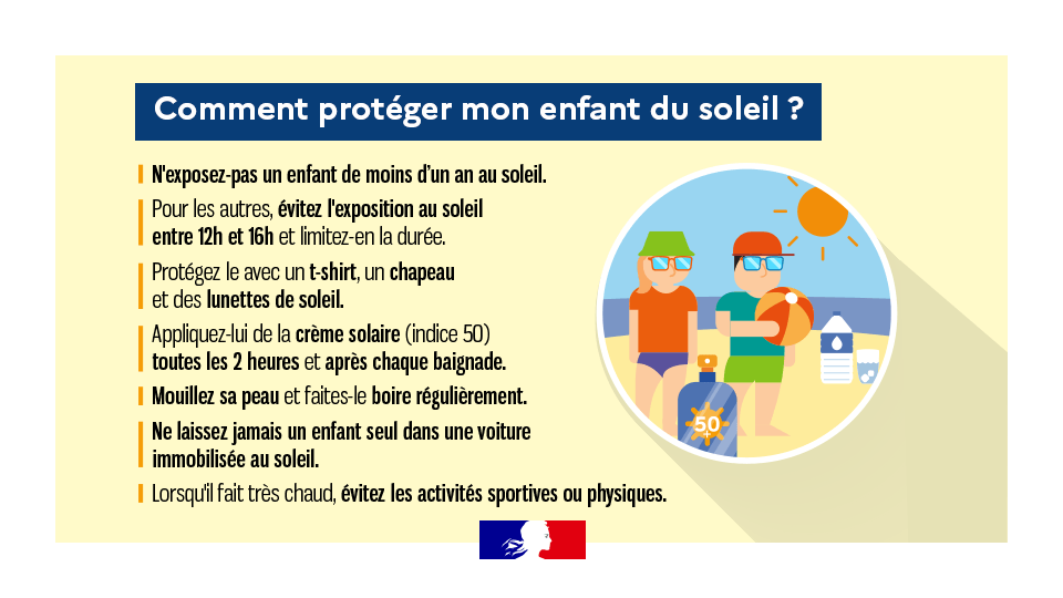 https://www.normandie.ars.sante.fr/system/files/styles/image_wysiwyg/private/2020-07/comment%20prot%C3%A9ger%20son%20enfant%20du%20soleil.png?itok=frva6Ac7