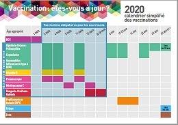 https://solidarites-sante.gouv.fr/IMG/jpg/vignette_carte_postale_vaccination_2020.jpg